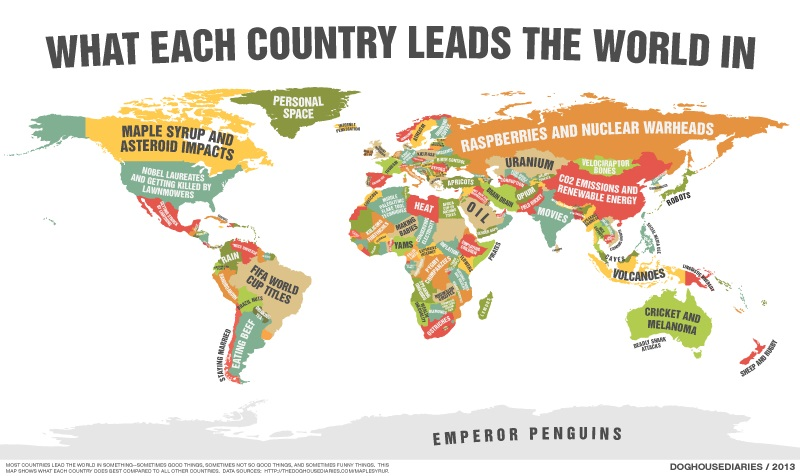 Country_leads