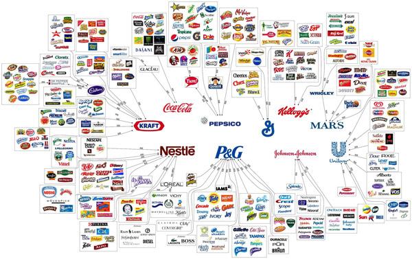 mapa-de-marcas